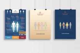 Poster per studi medici e allestimento set dott.ssa Serena Missori