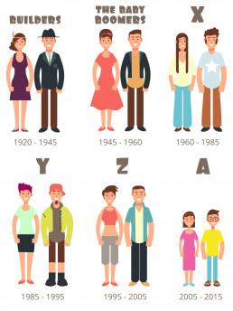 generaioni-tipologie