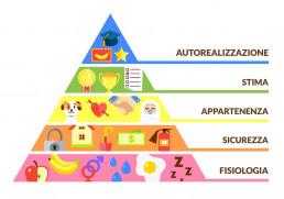 piramide-di-maslow-la-comunicazione-del-lusso-ars